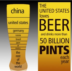 beer_worldgraph